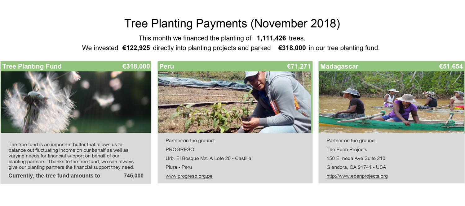 ecosia-tree-planting-payments-november-2018