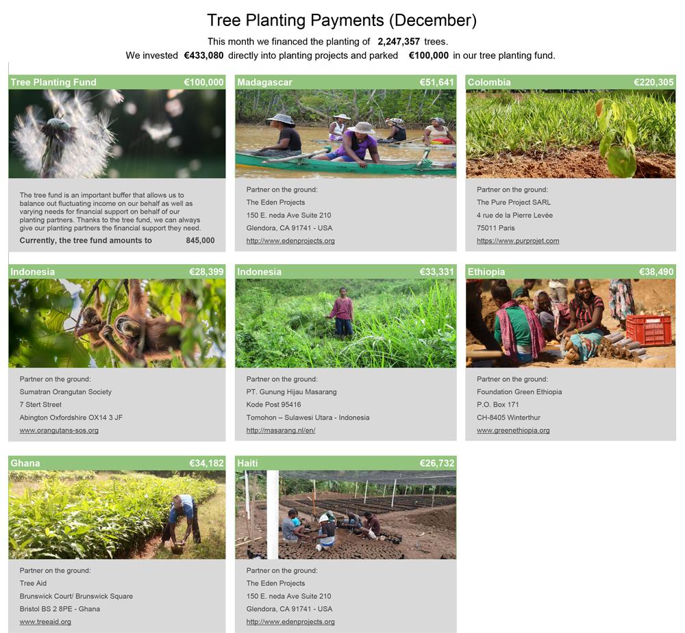 ecosia-tree-planting-receipts-december-2017-en-new